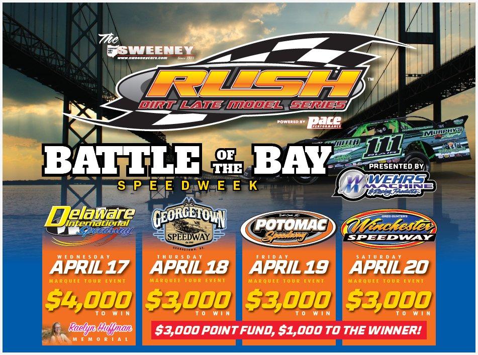 cf96224e05 Potomac Speedway